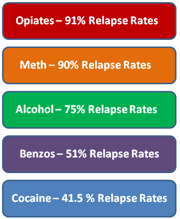 Inpatient PPC page relapse rates image redo