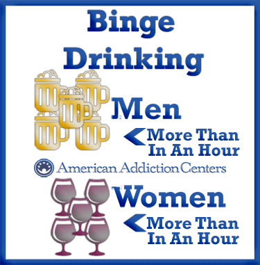 how many drinks is binge drinking?