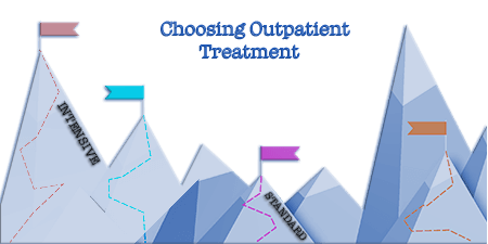 choosing-outpatient-treatment