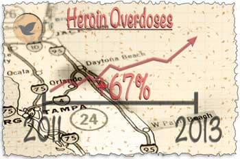 Heroin Overdoses Palm Beach